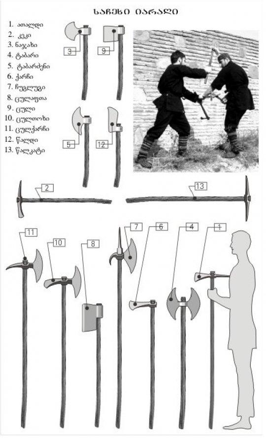 საჩეხი იარაღები